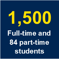 1,500 Full-time and 84 part-time students
