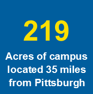 219 Acres of campus located 35 miles from Pittsburgh