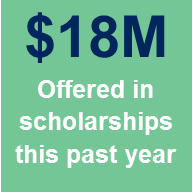 $18 million offered in scholarships this past year